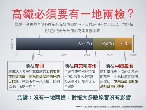 【獨立媒體】梁啟智:高鐵必須要有一地兩檢? (1859) - 港文集