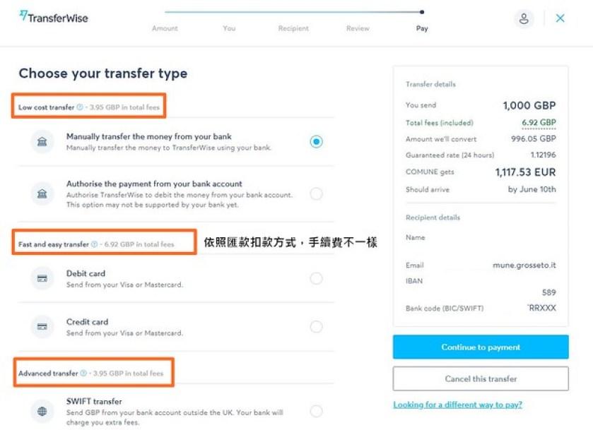 Transferwise 匯款確認頁
