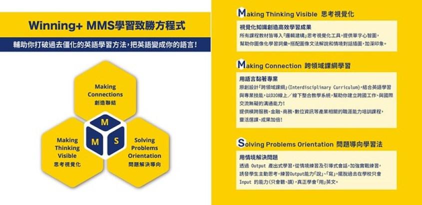 Winning+ 線上英文學習架構