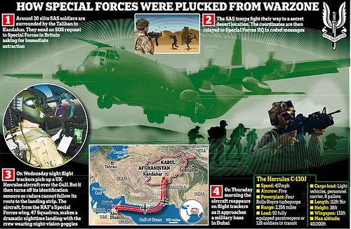 SAS-in-dramatic-desert-raid-to-save-troops-from-Taliban