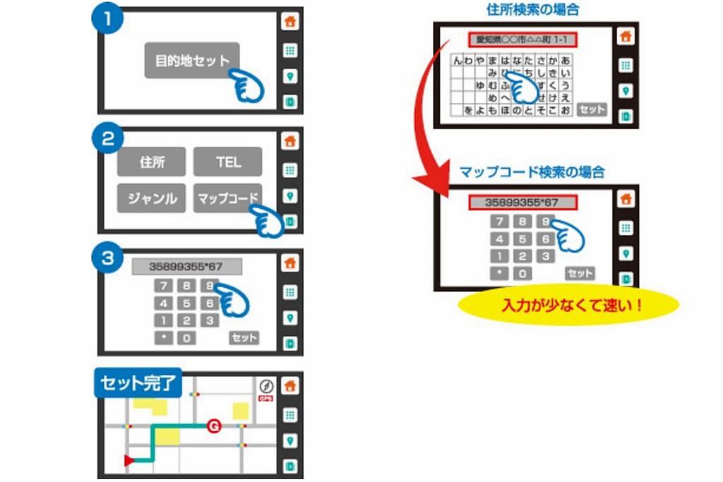 MapCode 3