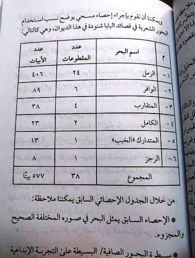قراءة في كتاب ديوان البابا شنودة للدكتور محمد سالمان - الدكتور إبراهيم ساويروس 6