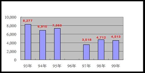 反對電話客服中心(callcenter)外移中國;拯救青年失業、促進身心障礙者就業   苦勞網
