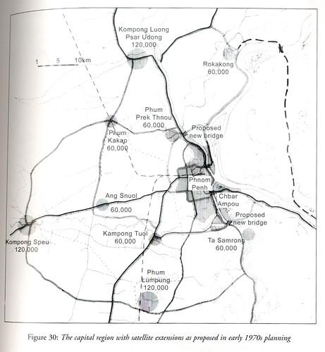 70s Planning