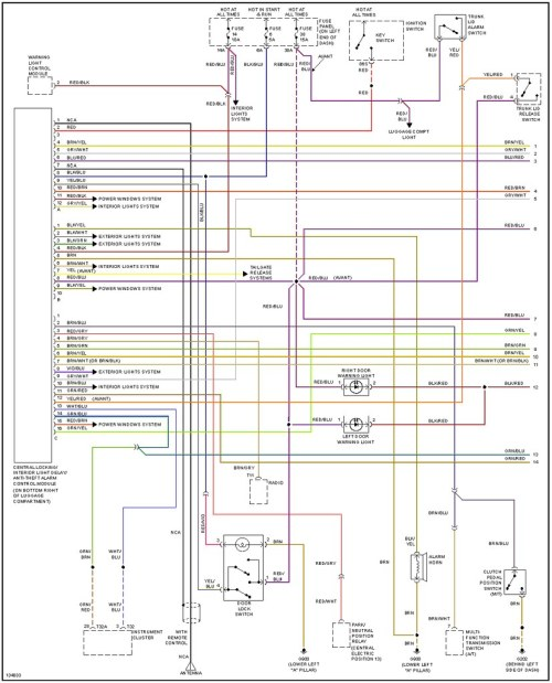 small resolution of audi a4 b5 wiring diagram wiring diagram sample audi a4 b6 wiring schematic audi a4 wiring