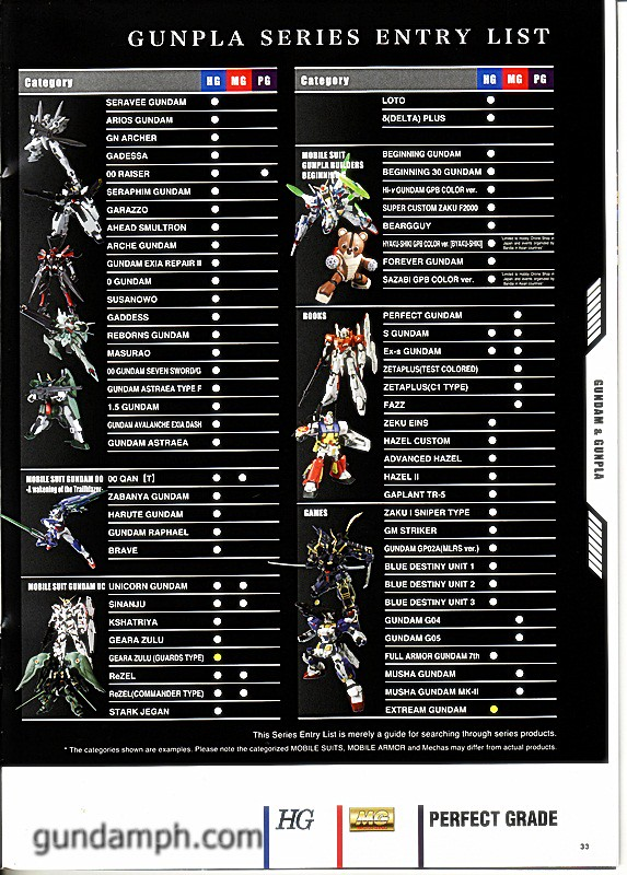 Gunpla Navigation Catalogue 2011 (033)