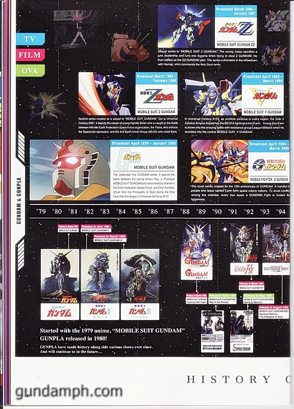 Gunpla Navigation Catalogue 2011 (028)