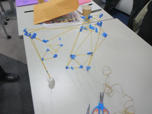チームとタワーを創造せよ!マシュマロチャレンジでチームビルディング #sgt2011 #CSPO (2/2)