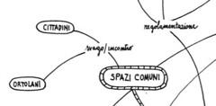 mappa del Parco Agricolo del Sangone 12