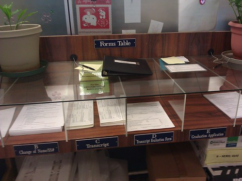Forms Table