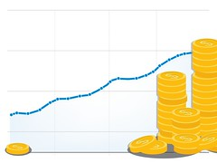 Social Media Marketing ROI Graph