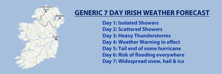 generic irish weather forecast