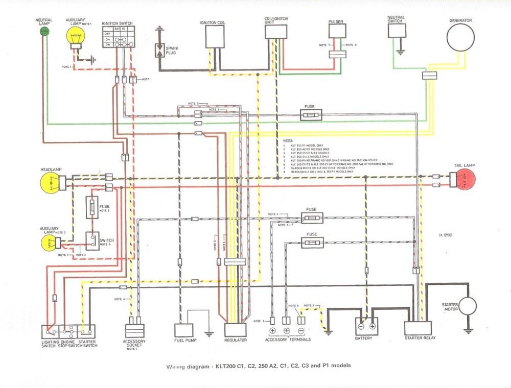 medium resolution of kdx 175 wiring diagram wiring diagram datasource 1982 kawasaki klt 200 wiring diagram kawasaki klt 200 wiring diagram