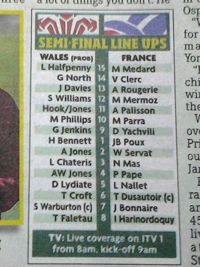 Daily Mirror Welsh Team Error