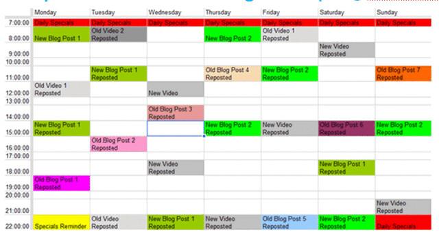 Twitter scheduling matrix from Flowtown blog