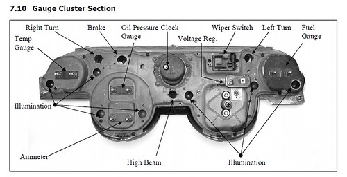Questions about Painless harness, gauge panel etc