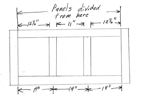 Panels Divided Inside