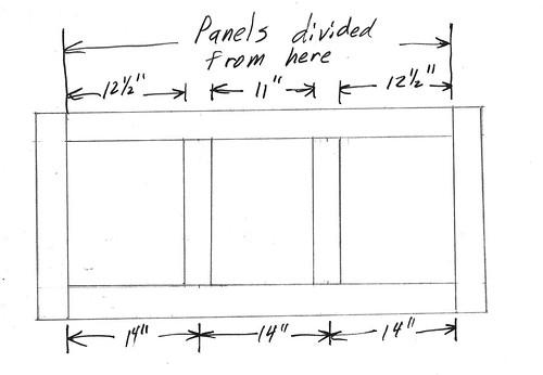 Panels Divided Inside