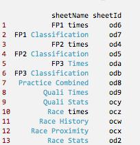 data frame in r