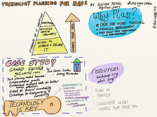 Sketchnotes: Tech Planning by Gillian Pearl, Issa Santos, Jersey Miranda at #msngocebu
