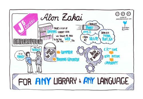 Alon Zakai lowres - Emscripten