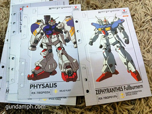 GN Sefer Animerica Gundam Official Guide MSV Collection (11)