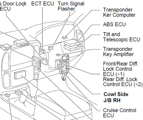 Diagram 1999 Toyota 4runner Oxygen Sensor Location Corolla