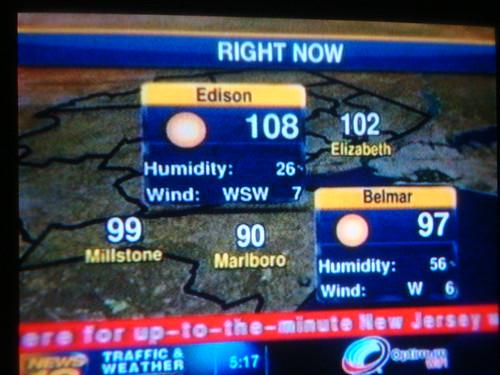 Hot!!