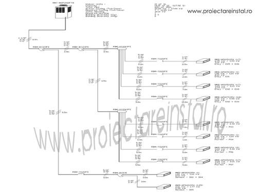 schema instalatii de ventilare