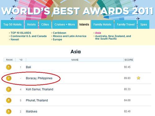 Boracay Best Islands - Worlds Best Awards 2011