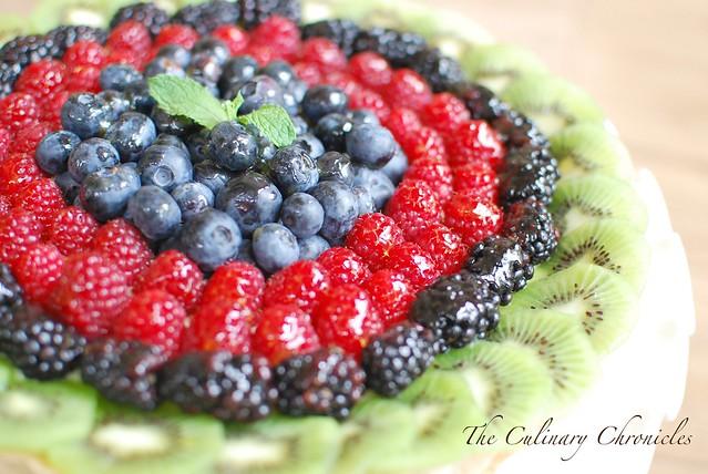 Inch Rich Fruit Cake