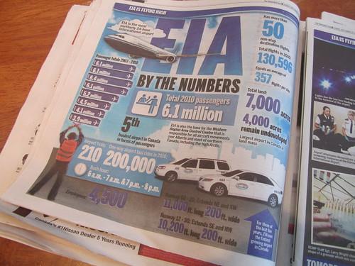 EIA Infographic in the Edmonton Sun