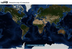 LogMeIn network visualisation
