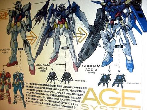 Gundam AGE-2 & AGE-3 leaked images