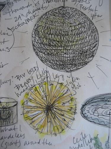 Detail Lamps