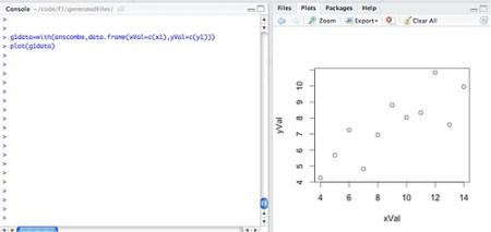 R- getting started with anscombe's quartet