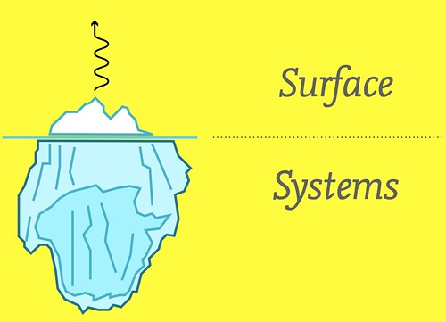 Icebergs & Photons