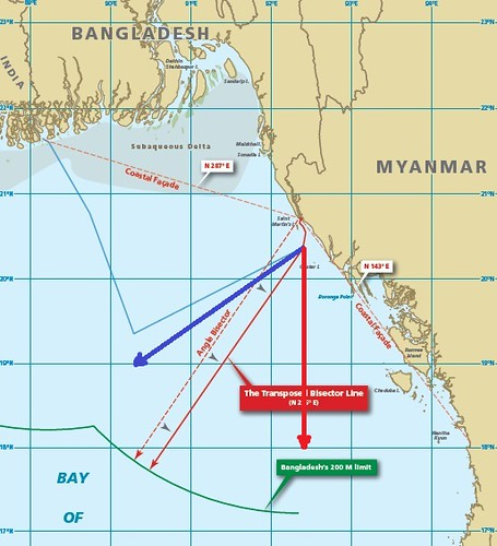 Bangladesh and Myanmar's Past and Present claims