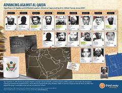 Advancing Against Al Qaeda