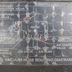 2001 Jetta Vr6 Vacuum Diagram Can Am Outlander Wiring Mk3 Line Radio