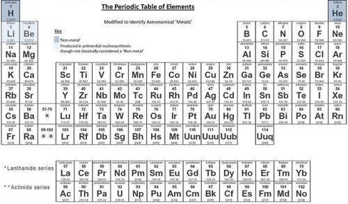The periodic table atomic mass gallery periodic table and sample periodic table with atomic mass and number rounded periodic periodic table with atomic mass not rounded urtaz Image collections