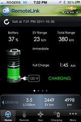 Chevy Volt iPhone app