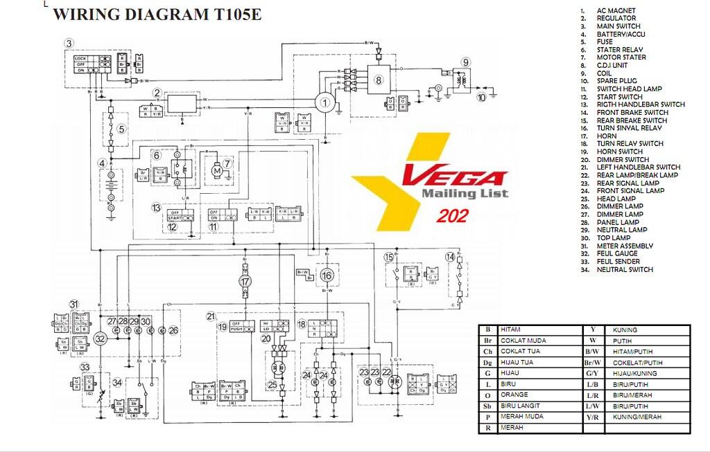 Wiring Diagram Speedometer Old Vixion