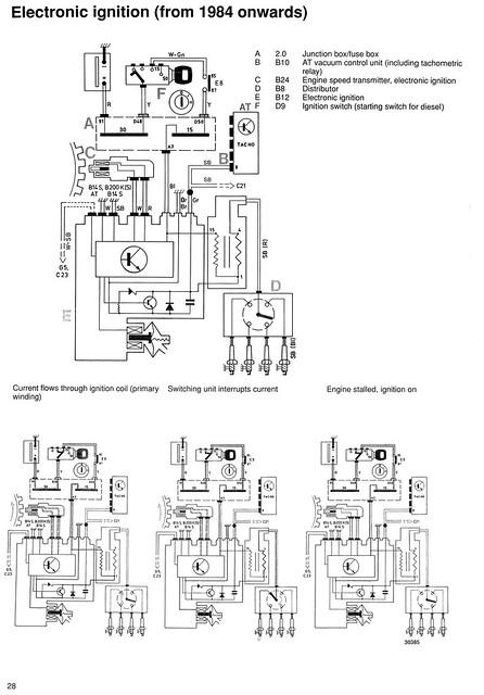 RENIX wiring