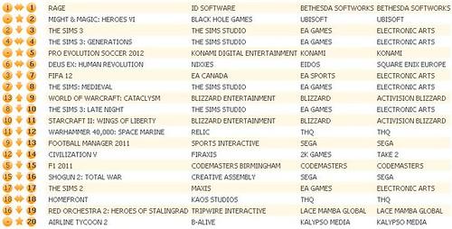 UK Charts 10-15-11