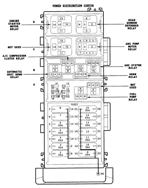 99 wrangler fuse diagram