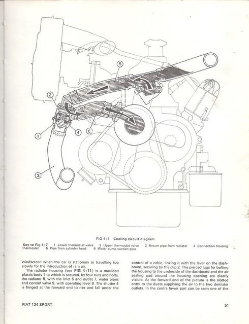 03 Jeep Liberty Thermostat Location, 03, Free Engine Image