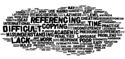 plagiarism word cloud image
