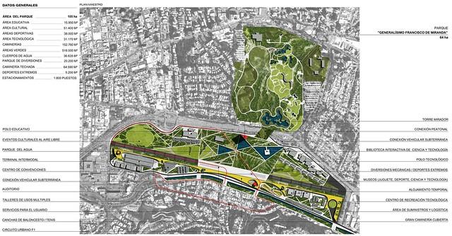 Plan Maestro Parque Simón Bolívar, La Carlota, Caracas