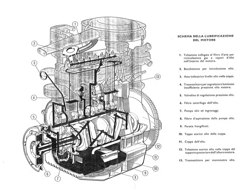 Fiat Spider Engine Rebuild. Fiat. Tractor Engine And